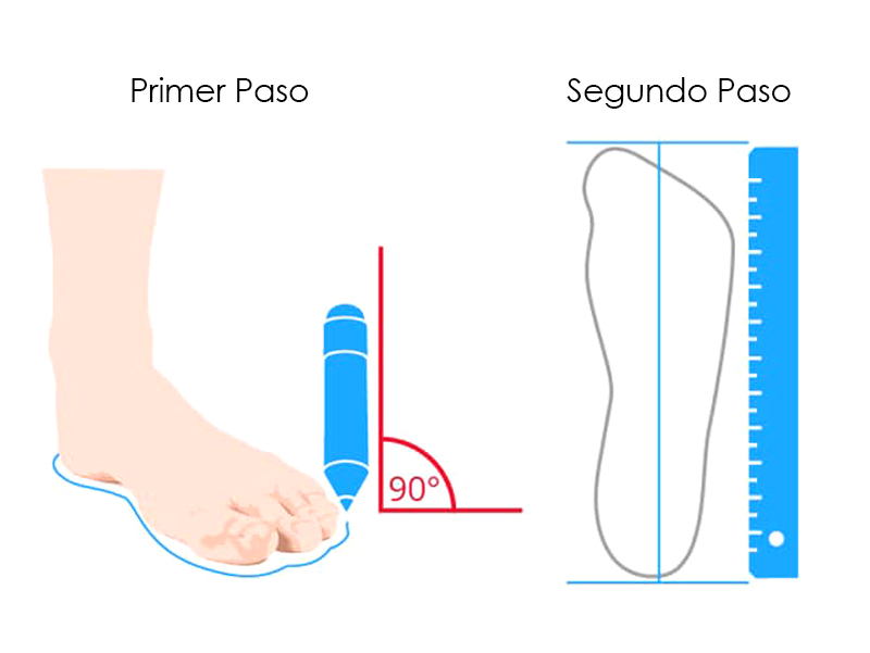 Como tomar la medida del pie